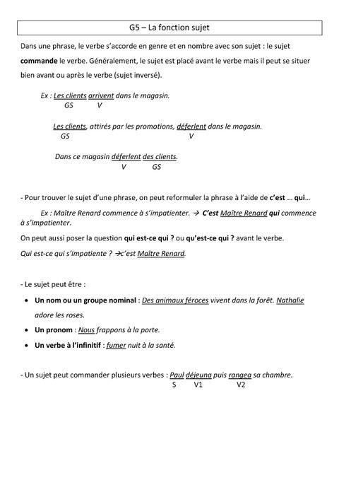 CM1/CM2 : la fonction sujet | Leçons de grammaire ...