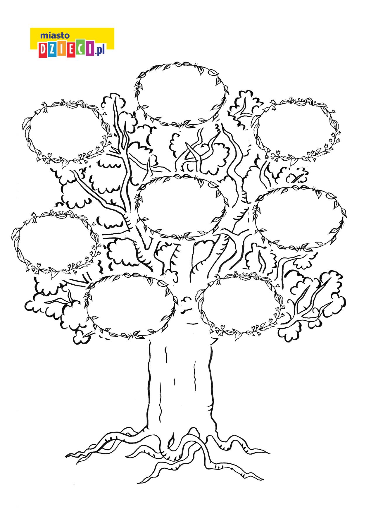 Drzewo Genealogiczne Edukacyjna Zabawa Do Druku Kolorowanka Dla Dzieci Cute Coloring Pages Mini Albums Crafts
