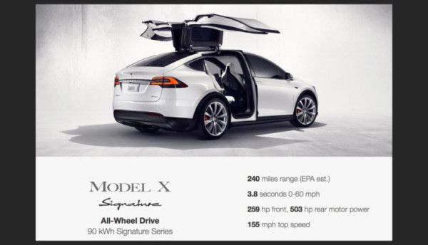 Tesla Model X Car Now Available For Customization Thatdope Sneakers Luxury Dope Fashion Trending