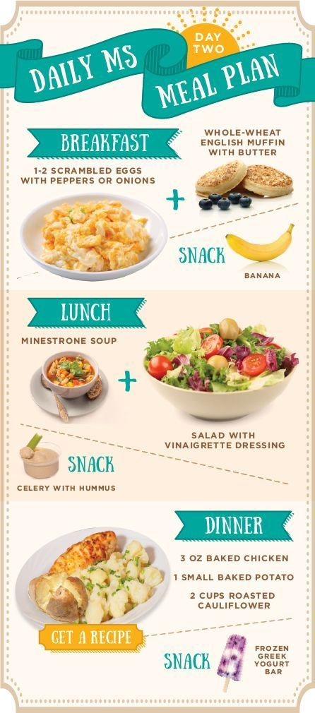 what should i eat daily for a healthy diet
