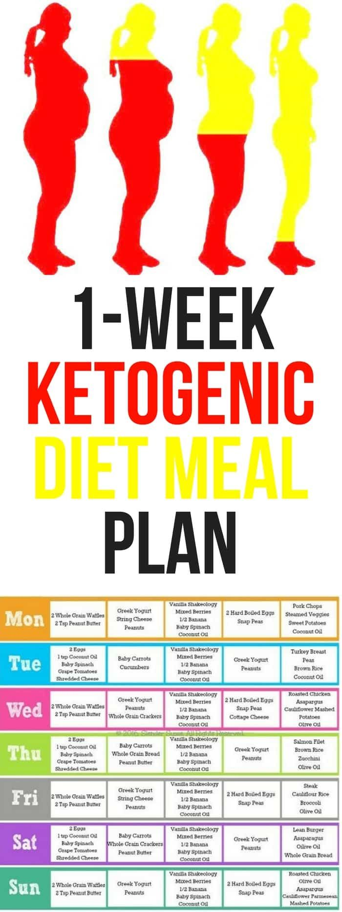 atkins diet changed to the keto diet