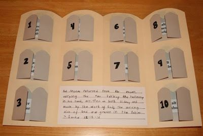Ten Commandments Lap Book using a manilla file folder ...