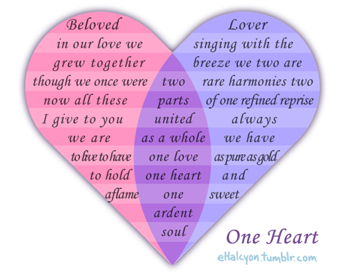 Venn diagram poem venns to play with pinterest venn diagrams venn diagram poem ccuart Image collections
