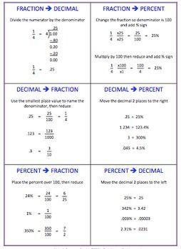 Fraction decimal percent conversion cheat sheet andor foldable fraction decimal percent conversion cheat sheet andor foldable math to the core ccuart Images