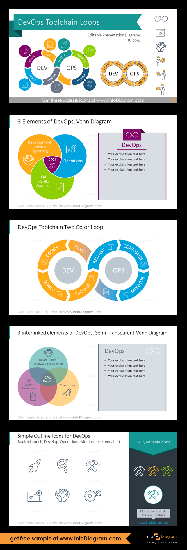d65ef0344bd1ac96c6031ebd4bcd2891 devops toolchain loop diagram template (ppt graphics) it topic