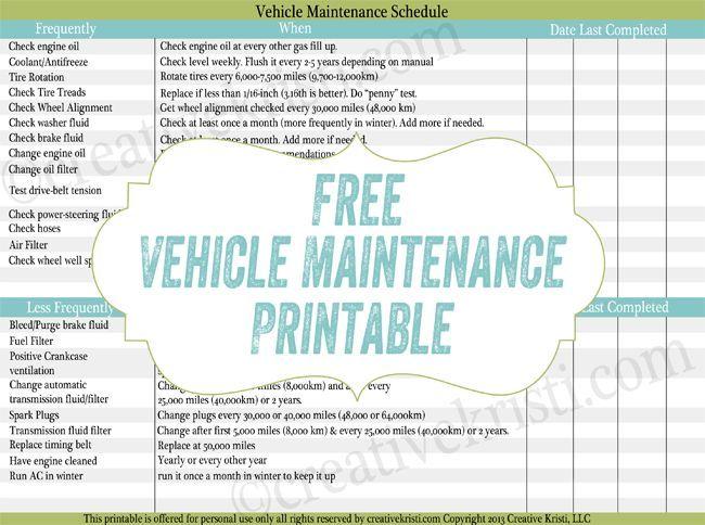 Free Routine Car Maintenance printable Excellent to add to your - vehicle inspection form