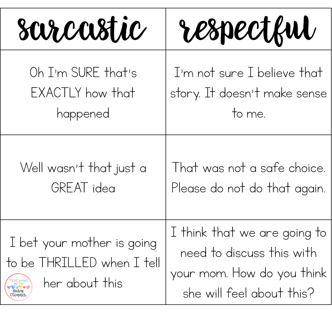 Respectful Conversations With Students Social Emotional Learning Lessons Teaching Respect Teacher Survival
