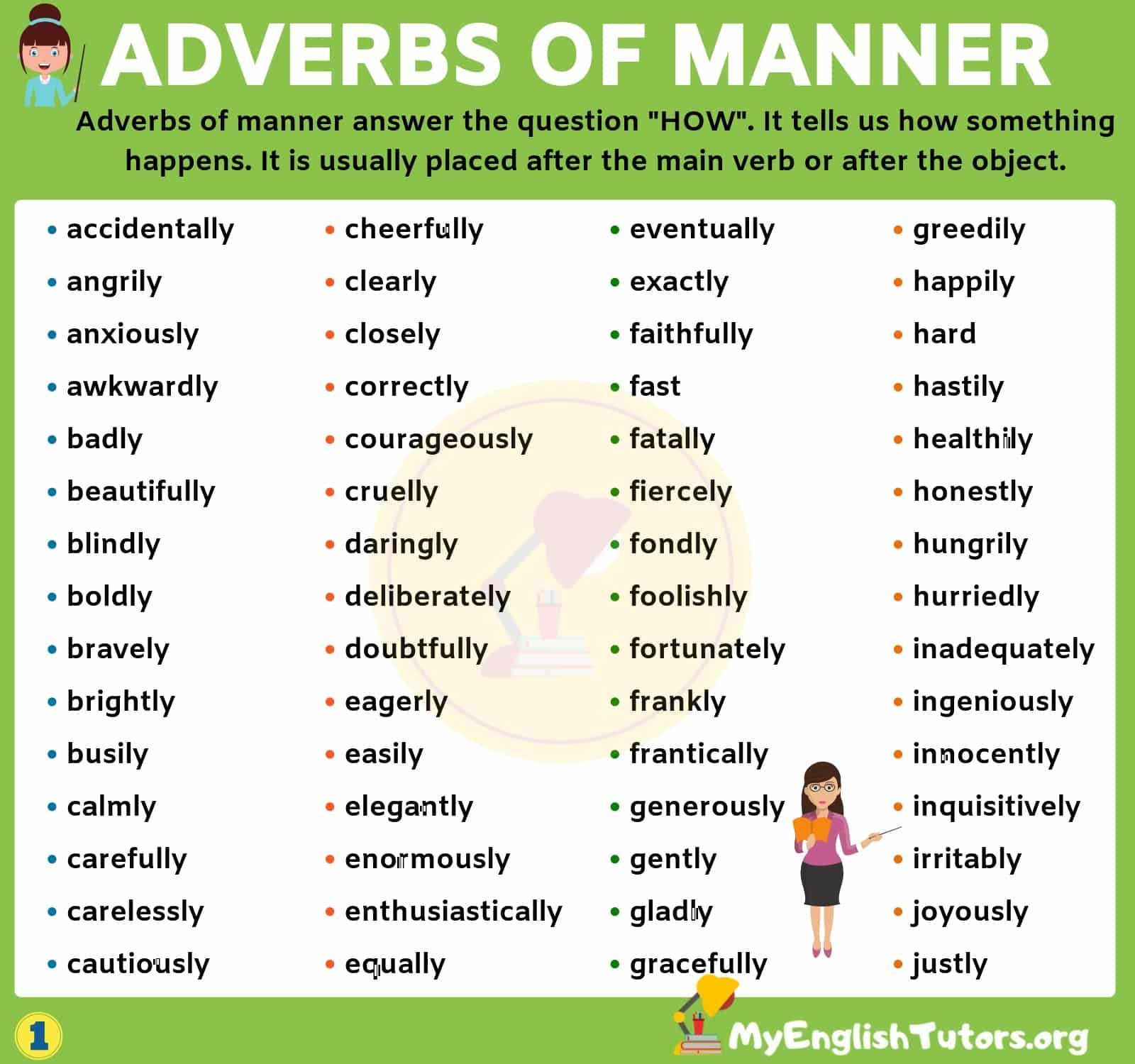 An Important List Of Adverbs Of Manner You Should Learn In