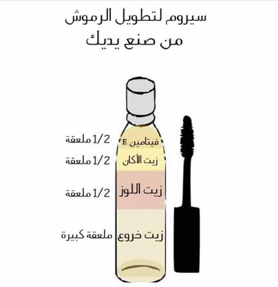 Pin By Lina Seddik On Body Care Beauty Skin Skin Care Everyday Skincare
