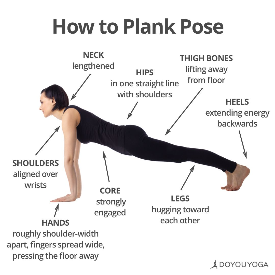 Plank Like A Bosssss Want More Detailed Deconstruction Of This Pose And More Arm Balances Join The Exp Yoga Benefits Yoga Tips Yoga Poses Advanced