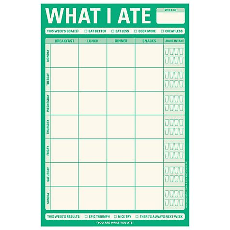 Buy Knock Knock What I Ate Notepad Online at johnlewis desk - notepad template for word