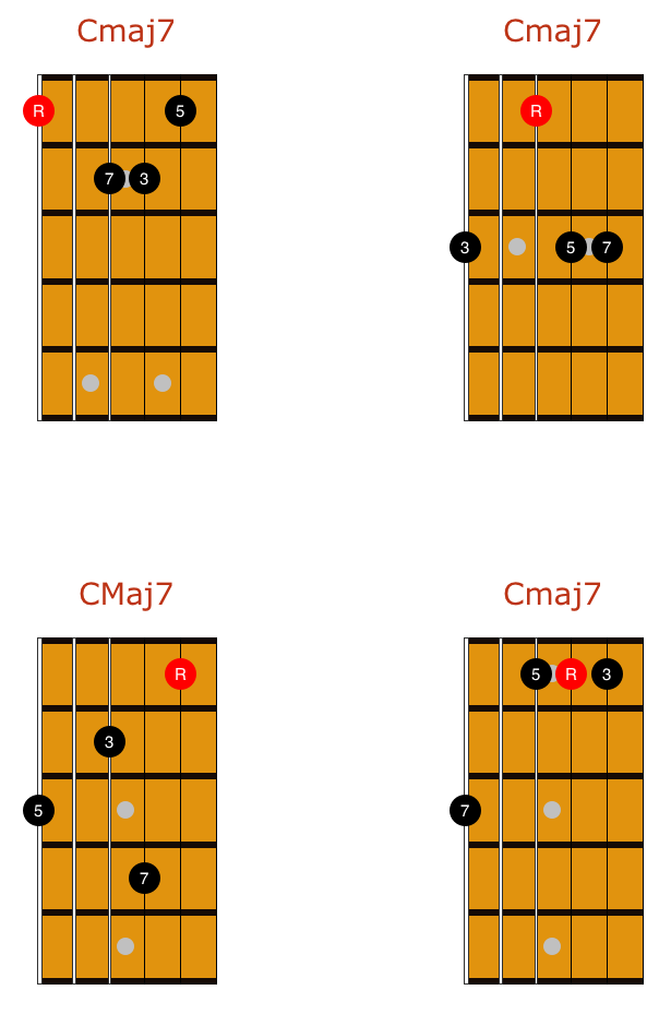 drop 3 chords maj7 1 | jazz guitar | Pinterest | Jazz guitar, Jazz ...