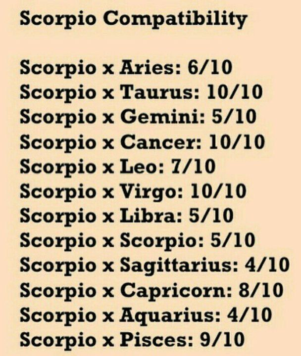 Image result for scorpio mood swings (With images) | Mood