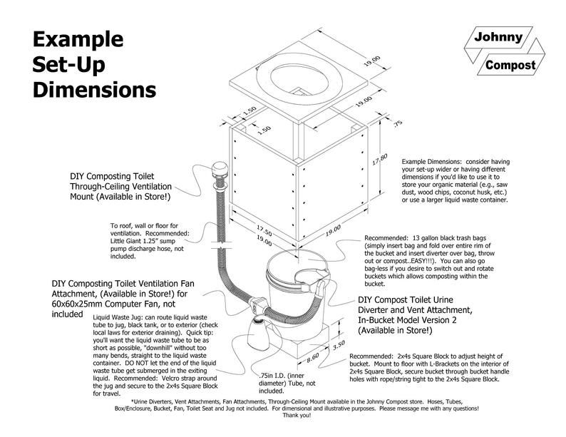 Diy compost toilet urine diverter and vent attachment in