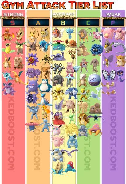 Pokemon-Go-Gym-Attack-Tier-List
