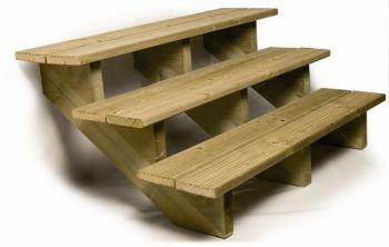 Escalier ext rieur guide construction terrasse bois for Comment faire escalier exterieur parpaing