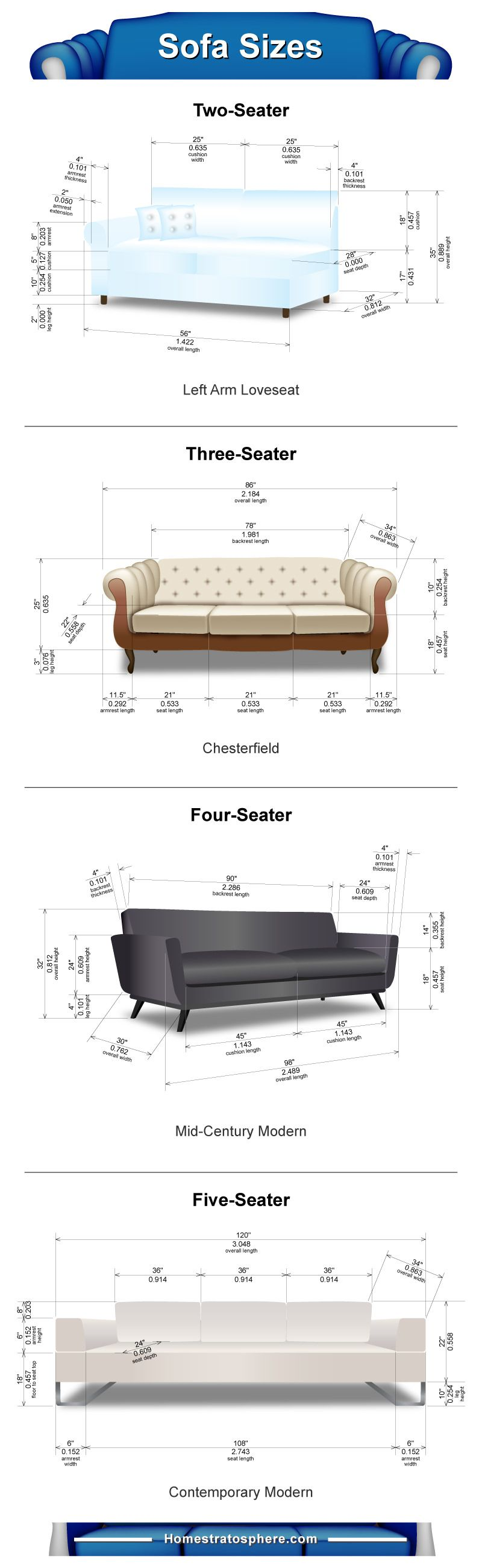 25 Styles Of Sofas Couches Explained With Photos Sectional Living Room Sets Living Room Sofa Victorian Sofa