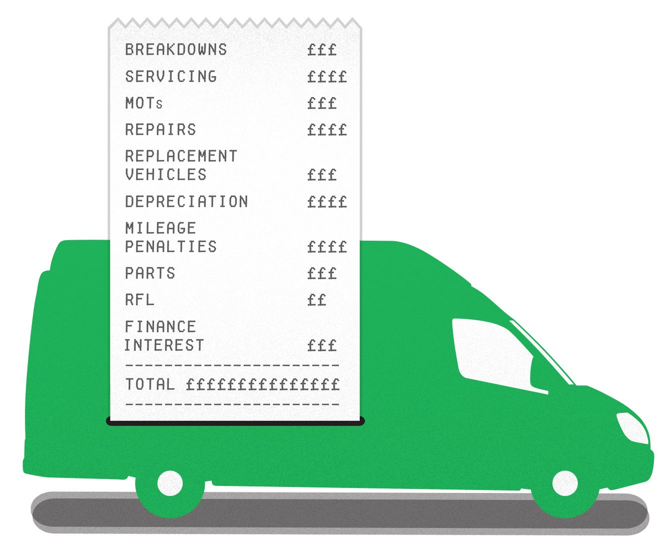 Van Hire Van Rental Van Leasing Commercial Vehicle Car Hire Finance