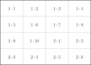 Mathe ist einfach: kleines 1x1 als Karteikarten zum Ausdrucken ...