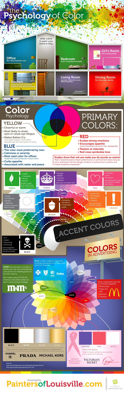 die psychologie der farben psychologie der farbe psychologie und farben. Black Bedroom Furniture Sets. Home Design Ideas