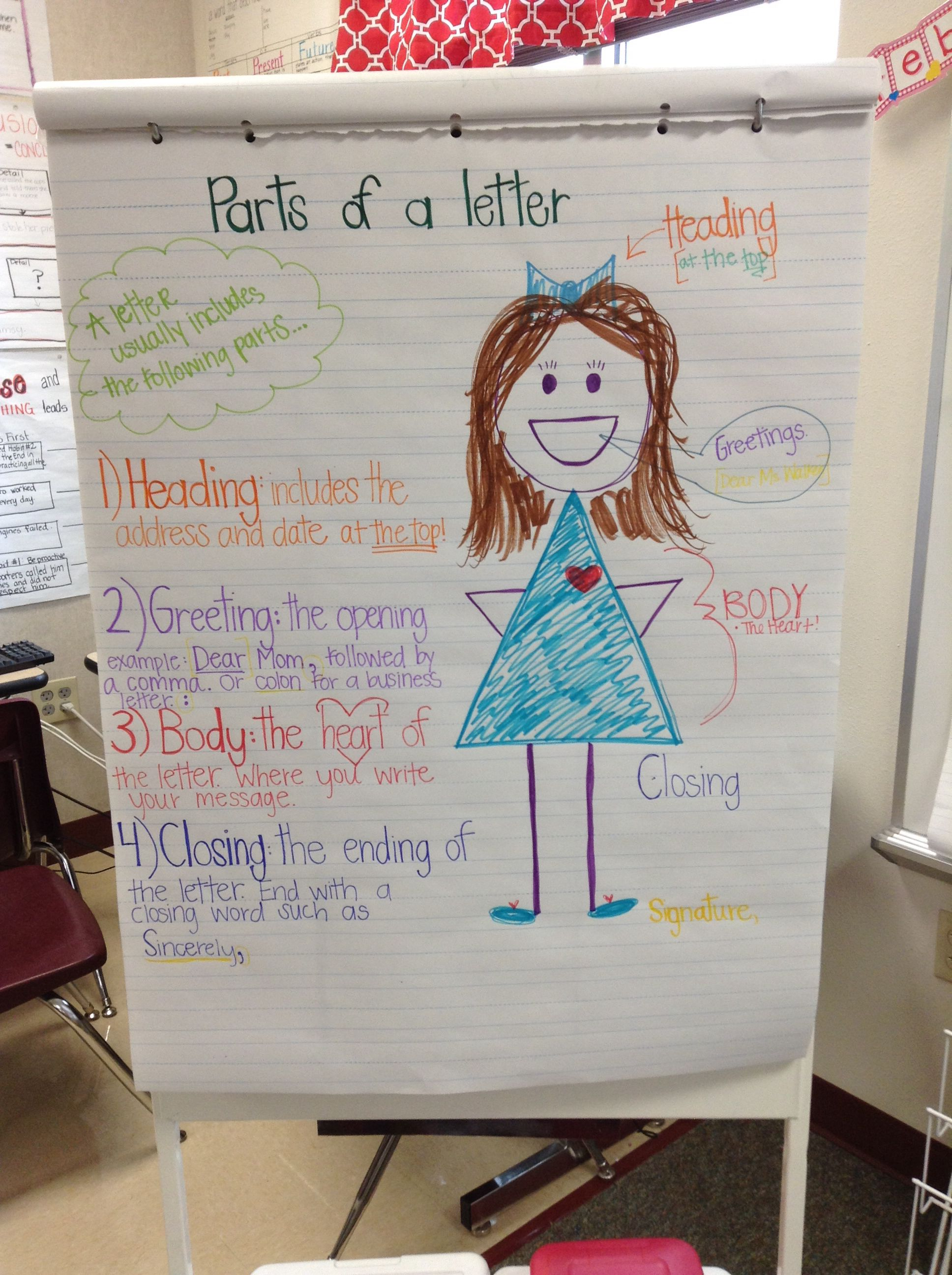 Parts Of A Letter Anchor Chart