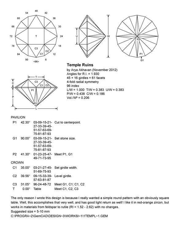 Gemstones Gems And Diagram T