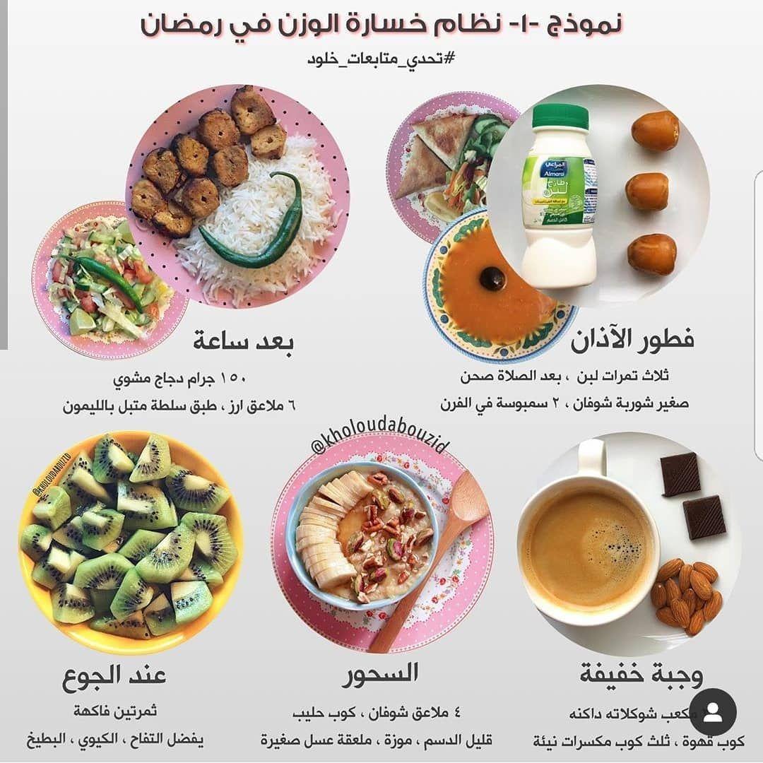 ضغطتين سريعه على الصورة ولفي يمين يجعلك يمينك للجنه البارده قولي امين كيفكم مع دايت رمضان هابش Health Facts Food Health Fitness Food Healthy Fitness Meals