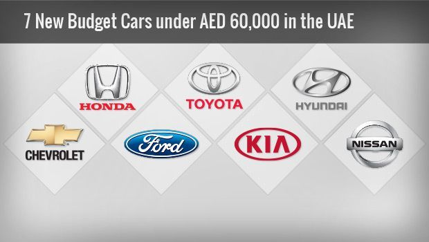 7 Budget Cars Of 2018 Under Aed 60 000 In The Uae Sellanycar Com