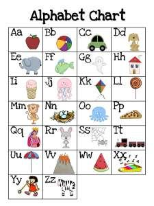 Printable alphabet chart preschool letters learning activities literacy also best abc charts images cards baby rh pinterest