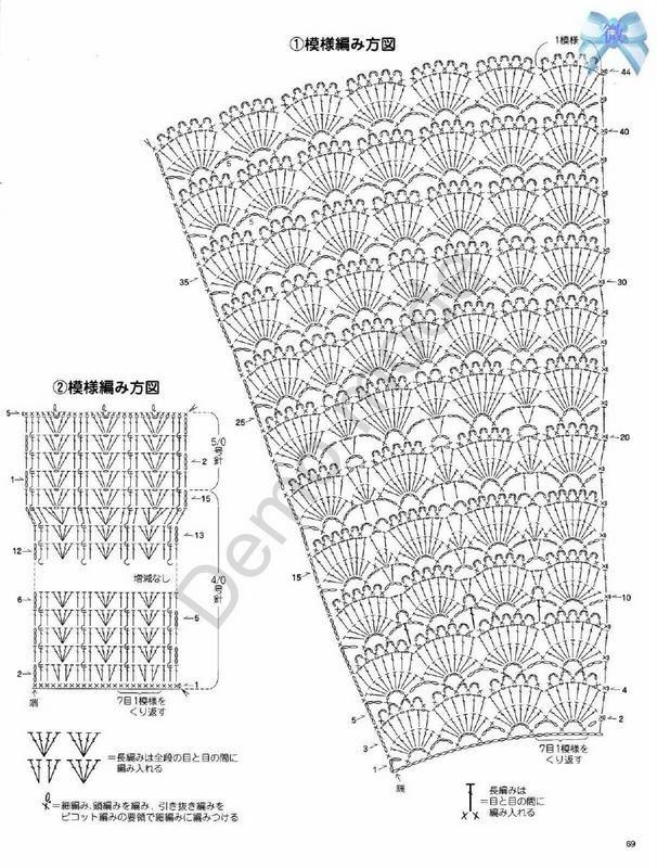 A Red Point. patterns | crochete | Pinterest | Patrones, Redecilla y ...