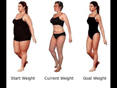 harley street loss fat)