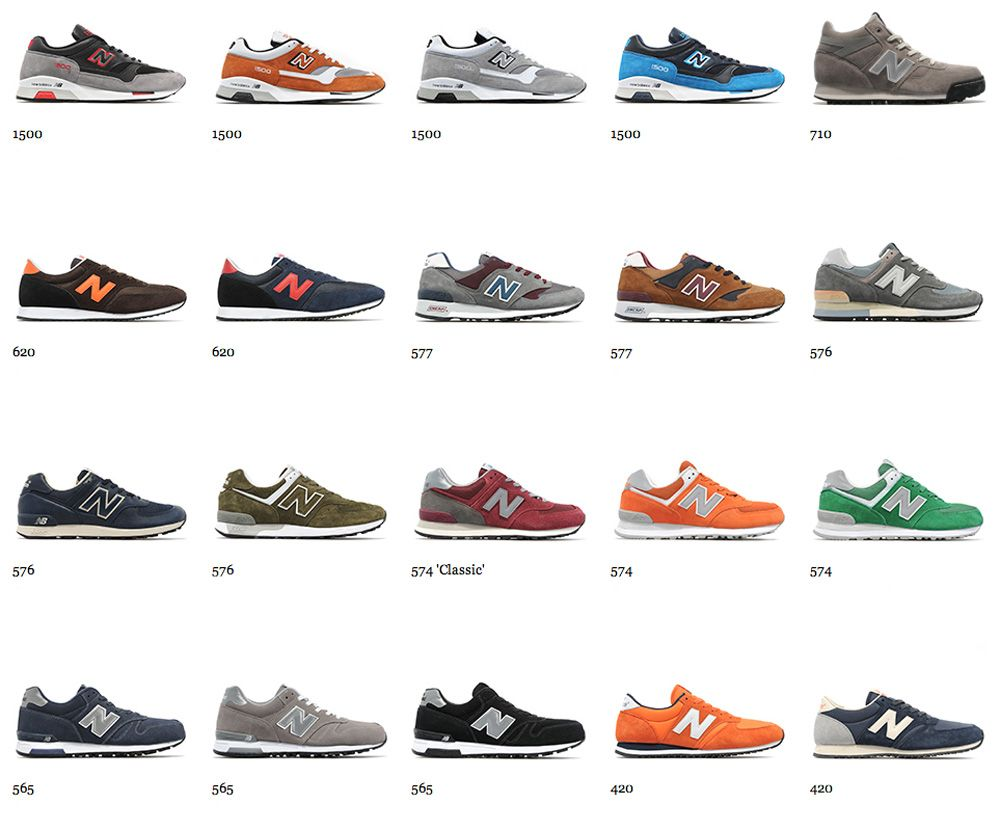 b68c95602380 New Balance January 2013 Sneaker Collection