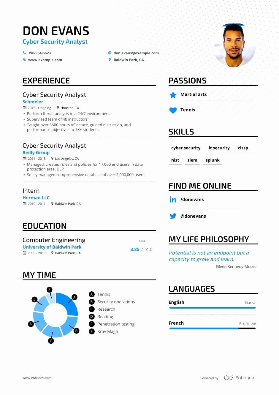 Entry Level Cyber Security Resume With No Experience Printable Resume Template Security Resume Resume Examples Cyber Security