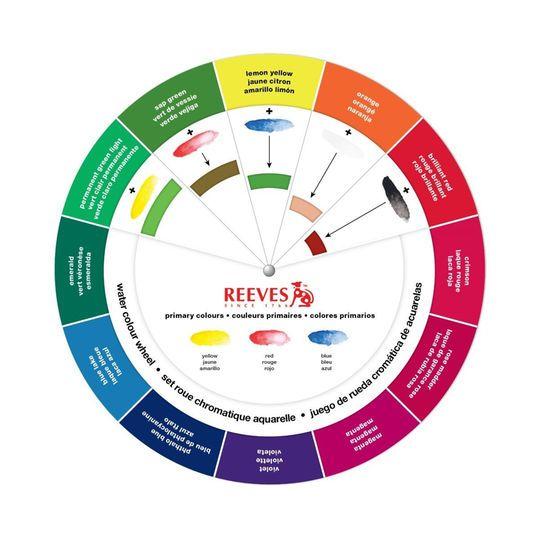 Reeves Watercolor Color Wheel