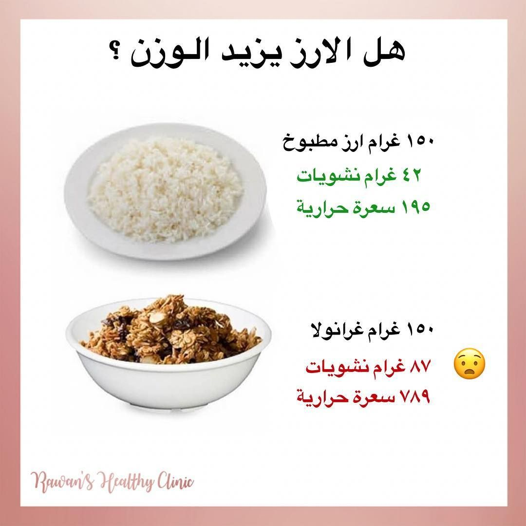 Rawan S Healthy Clinic On Instagram هل الارز يزيد الوزن دائما نرى ان سبب زيادة الوزن هو الارز هذا خطأ كبير فالارز ب Health Healthy Food Healthy