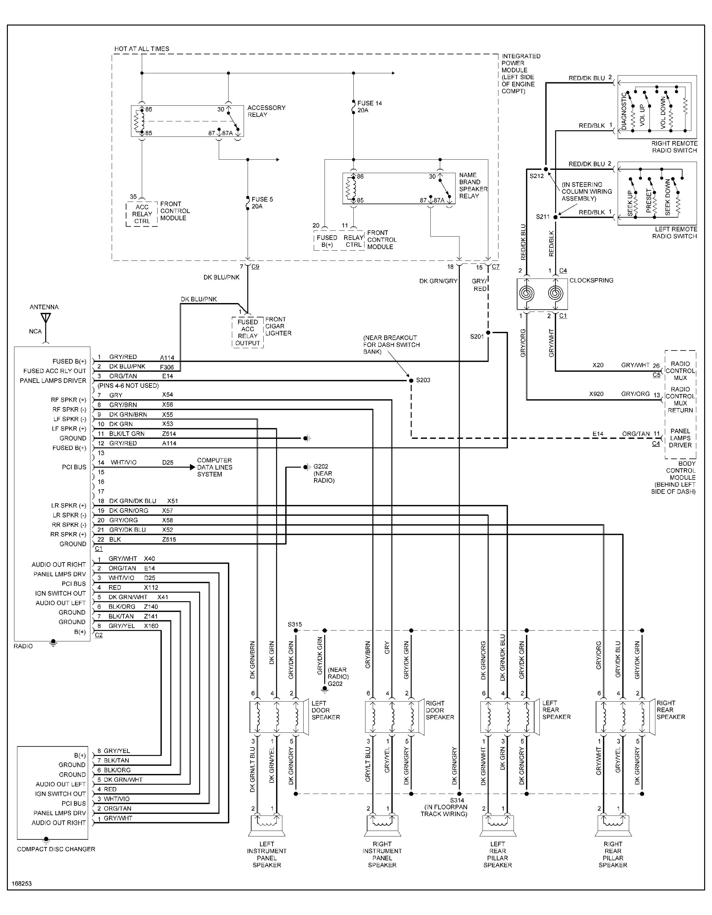 Chrysler Wiring Diagrams Schematics In 2021 Dodge Ram 1500 Dodge Ram Ram 1500