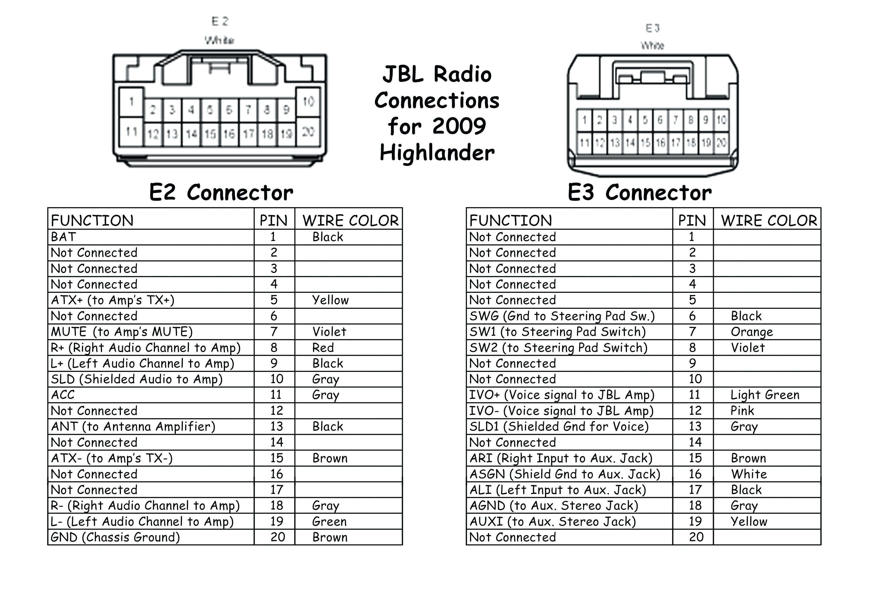 Best Of 1999 Toyota Camry Radio Wiring Diagram In 2020 Pioneer Car Stereo Car Stereo Electrical Wiring Diagram