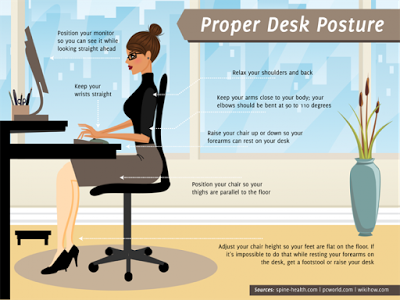 To sit correct  you ll need to form good posture habits that will help you  through those strenuous days at the office  See MoreErgonomic posture tips and reminders to improve your sit at work  . See Through Office Chairs. Home Design Ideas