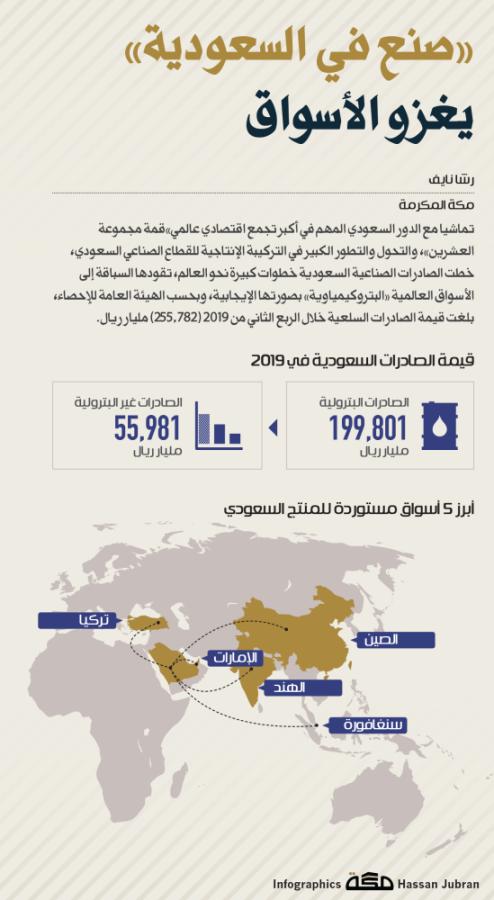 صنع في السعودية يغزو الأسواق Map Map Screenshot