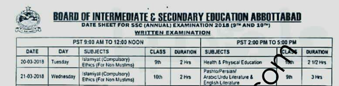 BISE Abbottabad Board Matric Date Sheet, Download 9th & 10th