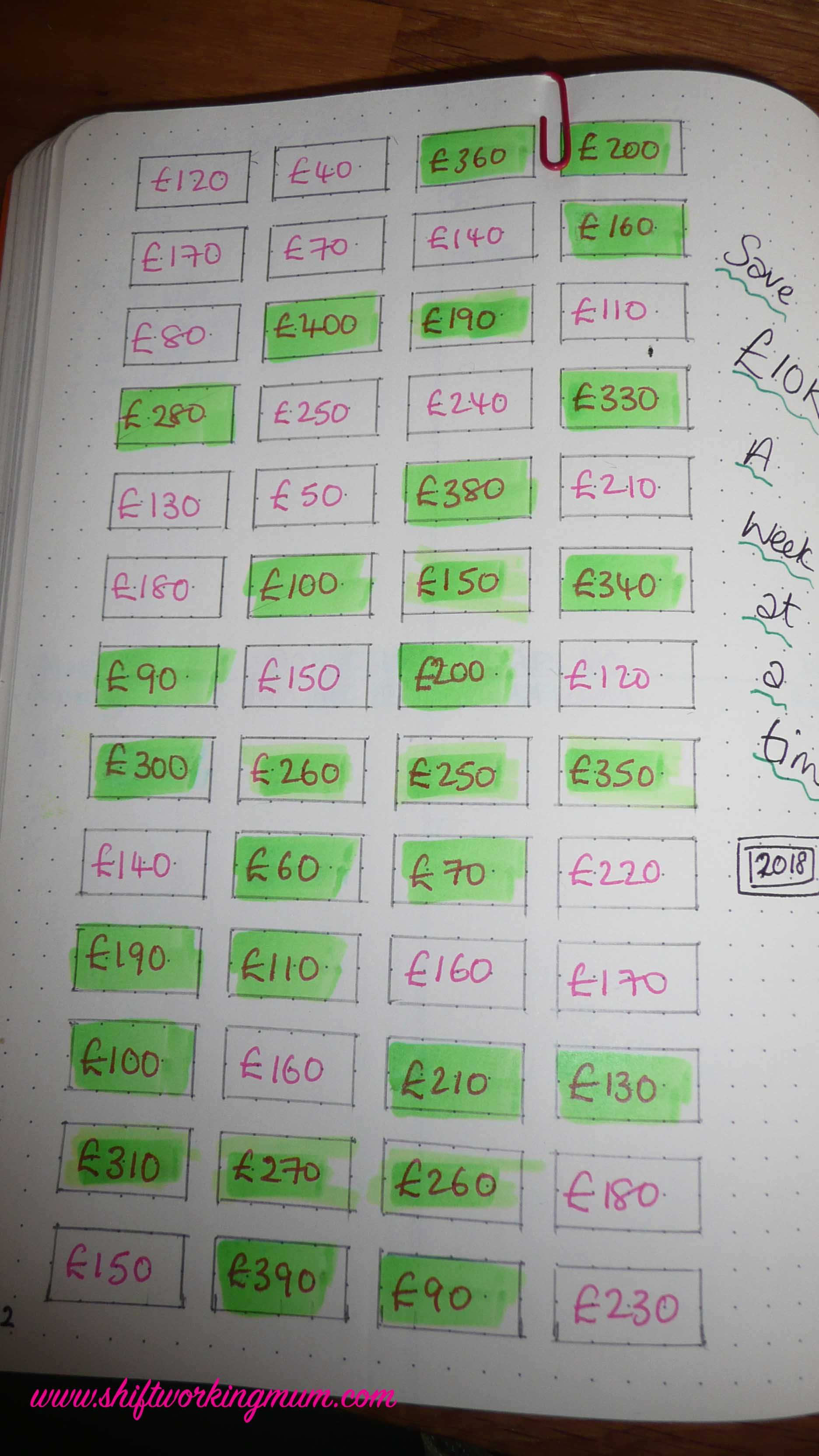 How To Save 10 000 In One Year Bullet Journal Savings Money