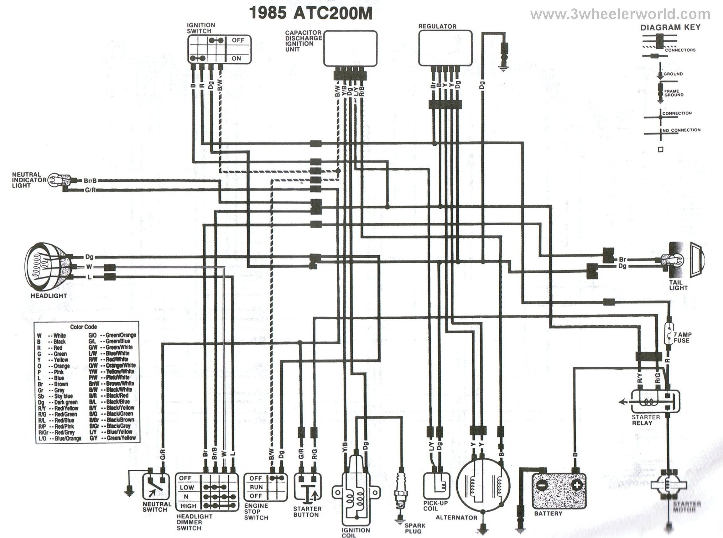 Tecumseh Engine Diagram Tecumseh Engine Tecumseh Engineering