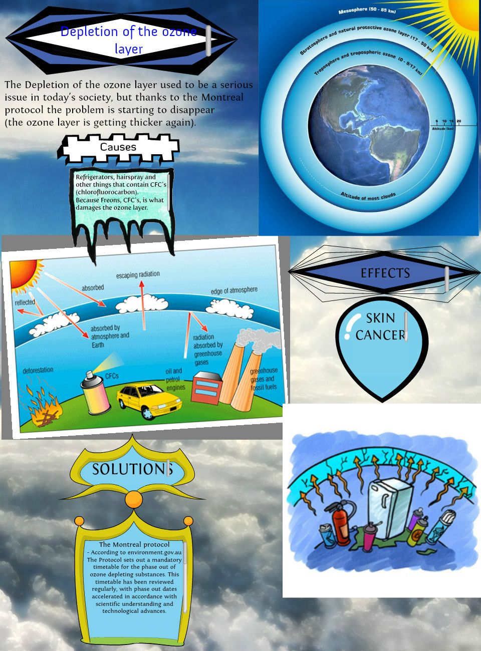 ozone depletion and world ozone Trichlorofluoromethane, or cfc-11, hurts the ozone layer and was phased  so  in the late 1980s, the world agreed to phase out the use of the.