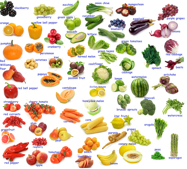 Vocabulary: Fruit & Vegetables #learnenglish | Learn English with ...