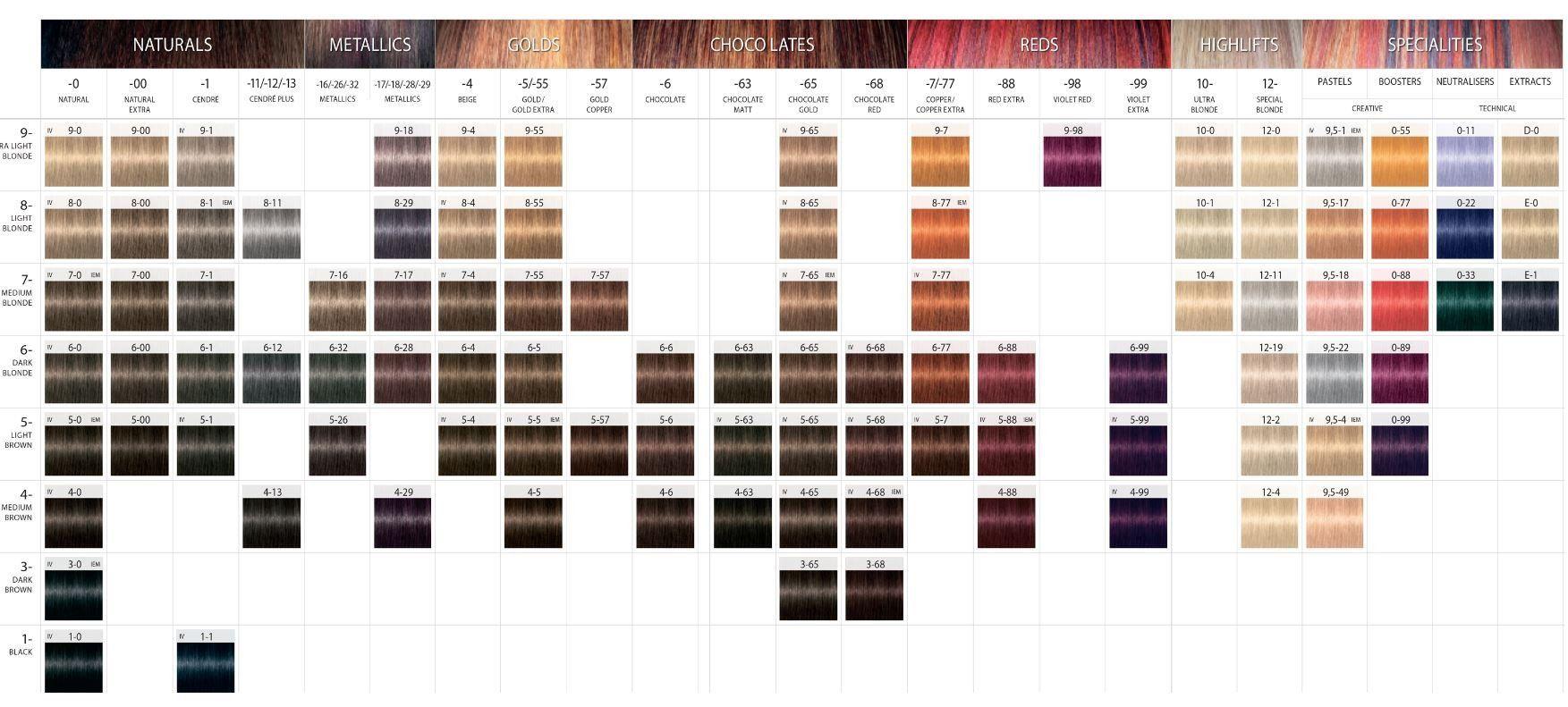 Schwarzkopf Igora Royal Chart Permanentn Color Use 2000x Jpg 1 753 791 Pixels Frisyrer Damast