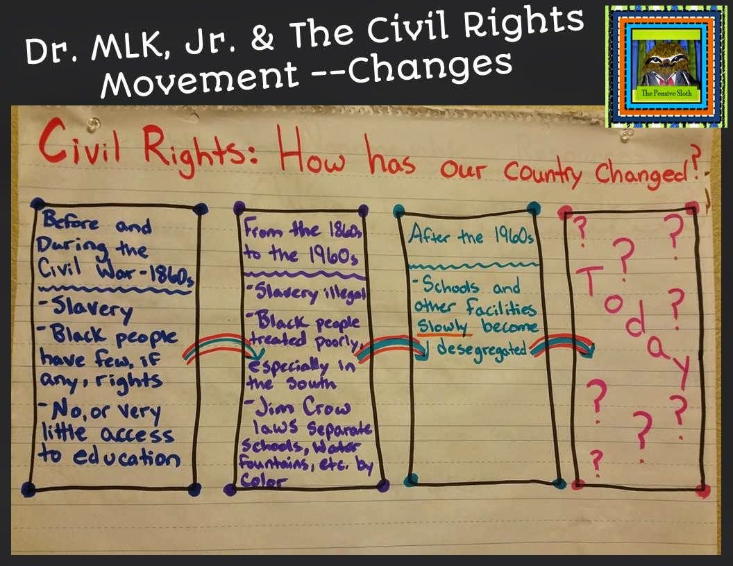 Activities For Celebrating Dr Martin Luther King Jr