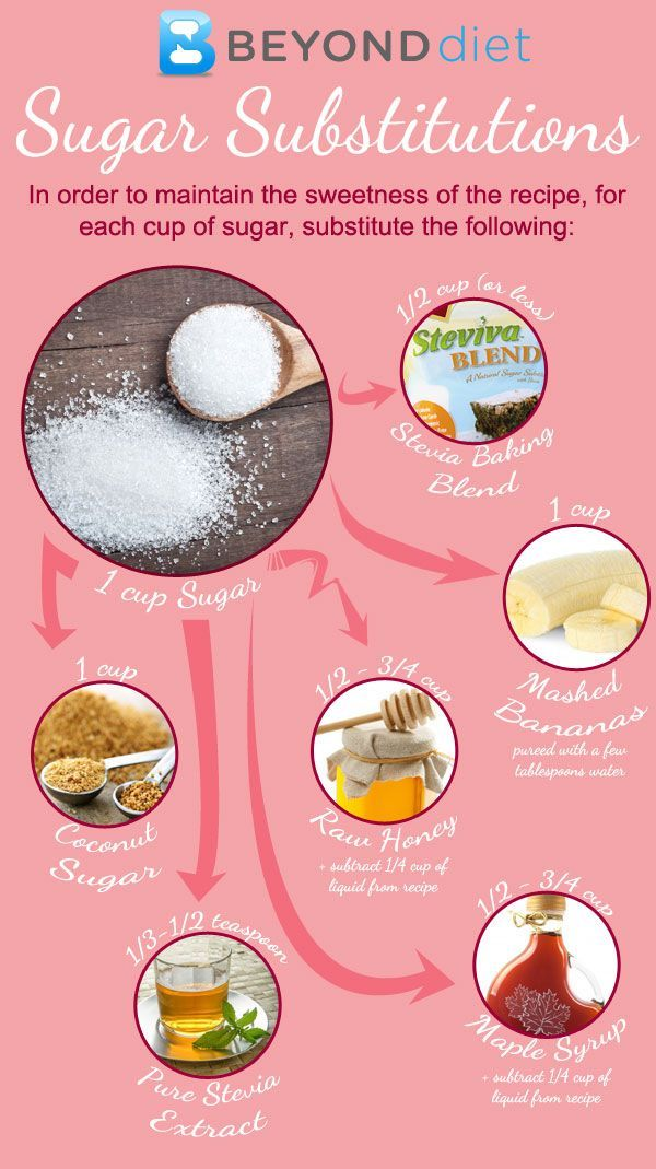 "Say ""no"" to sugar and artificial sweeteners...use these all-natural substitutes instead!"