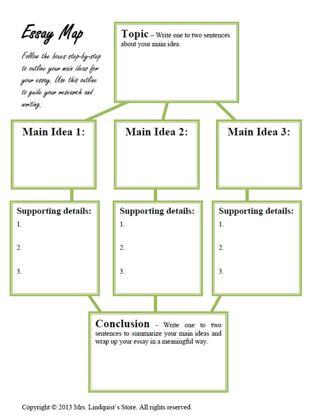 Using graphic organizers and rubrics to aid students with expository
