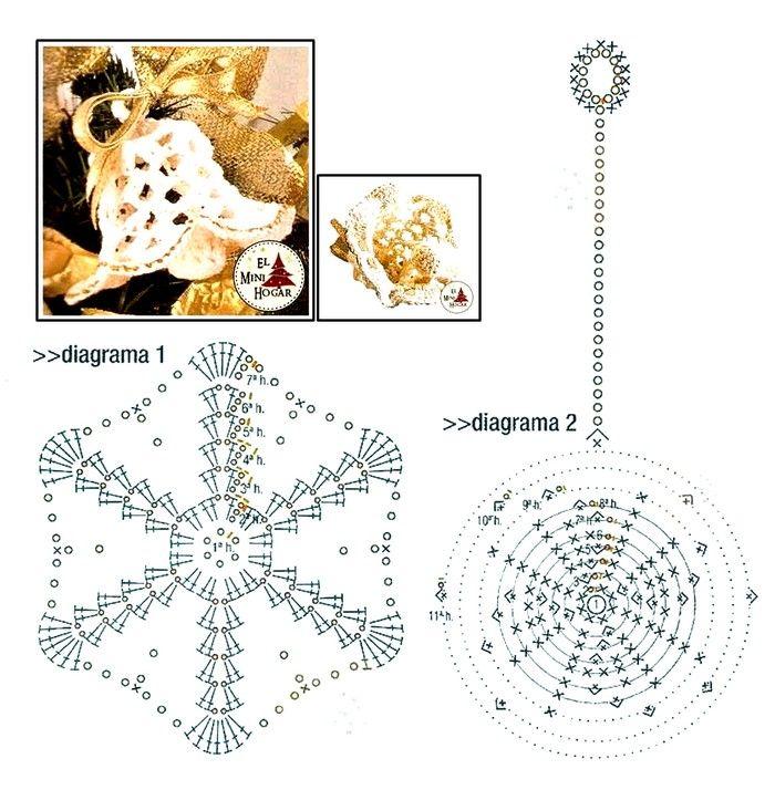 Patrones de Campanas Navideñas Tejidas a Crochet | Crochet Navidad ...