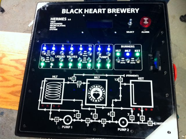New control panel: brewtroller and raspberry pi inside - Home Brew